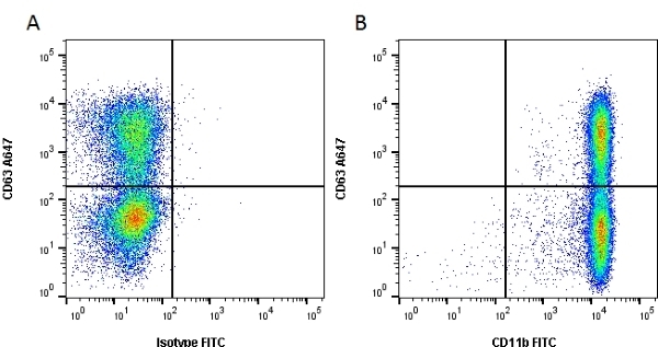 Mouse IgG2b Negative Control Antibody thumbnail image 13