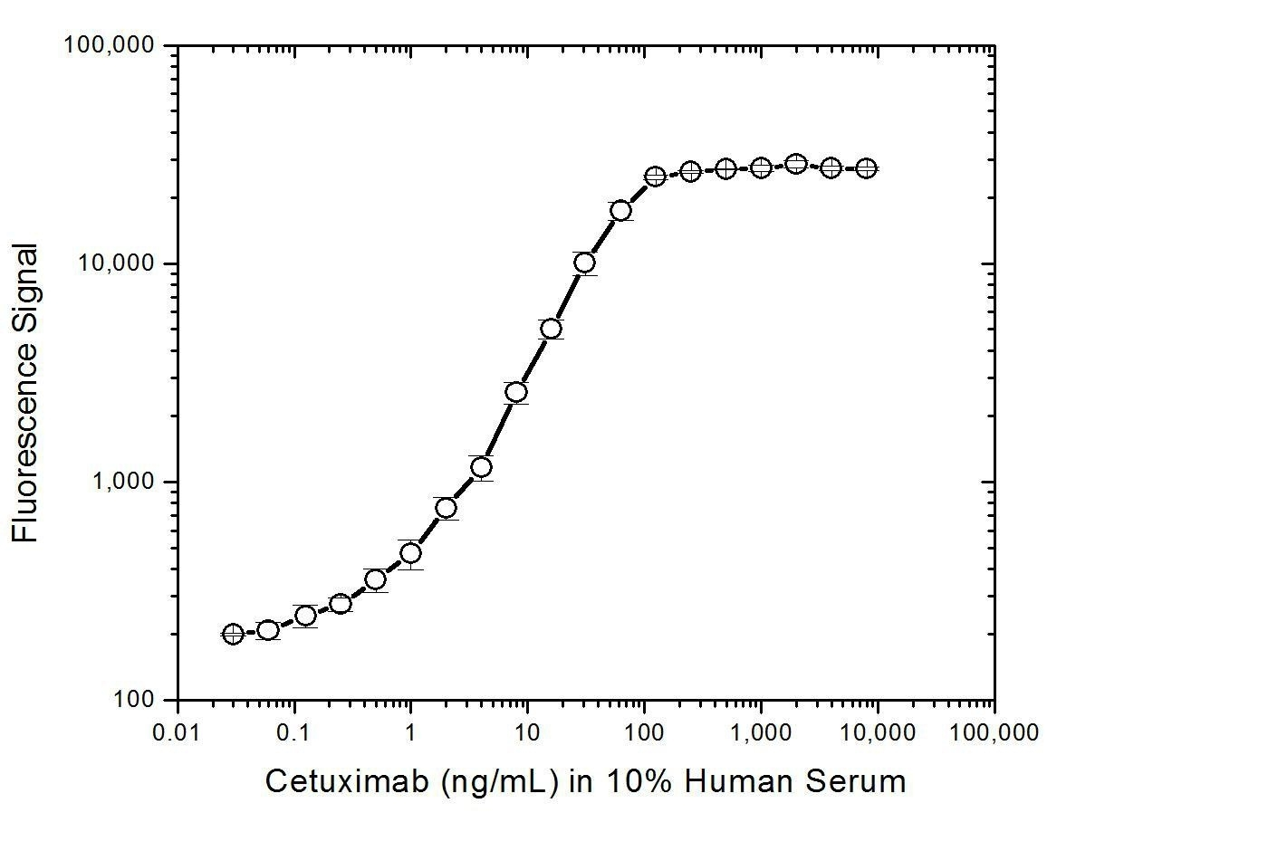 Anti Cetuximab Antibody, clone AbD19834 gallery image 3