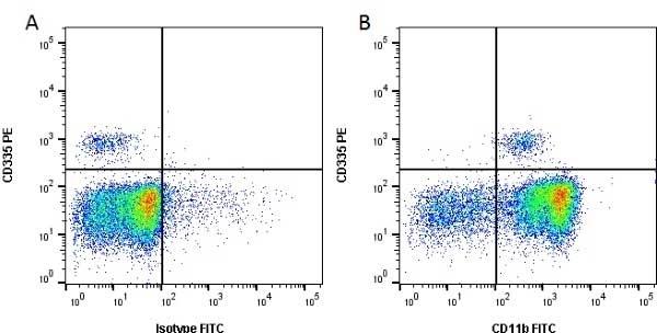 Anti Bovine CD11b Antibody, clone CC126 thumbnail image 1