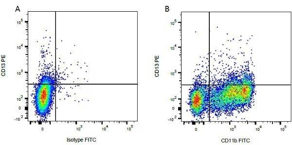 Anti Bovine CD11b Antibody, clone CC126 thumbnail image 2