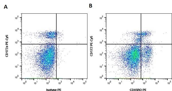 Anti Bovine CD45RO Antibody, clone IL-A116 thumbnail image 4