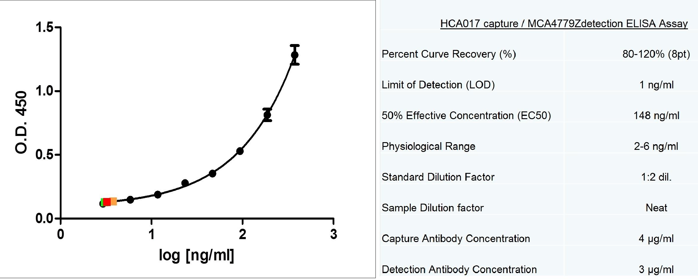 Anti Human AKT1 Antibody, clone 6F11 thumbnail image 4