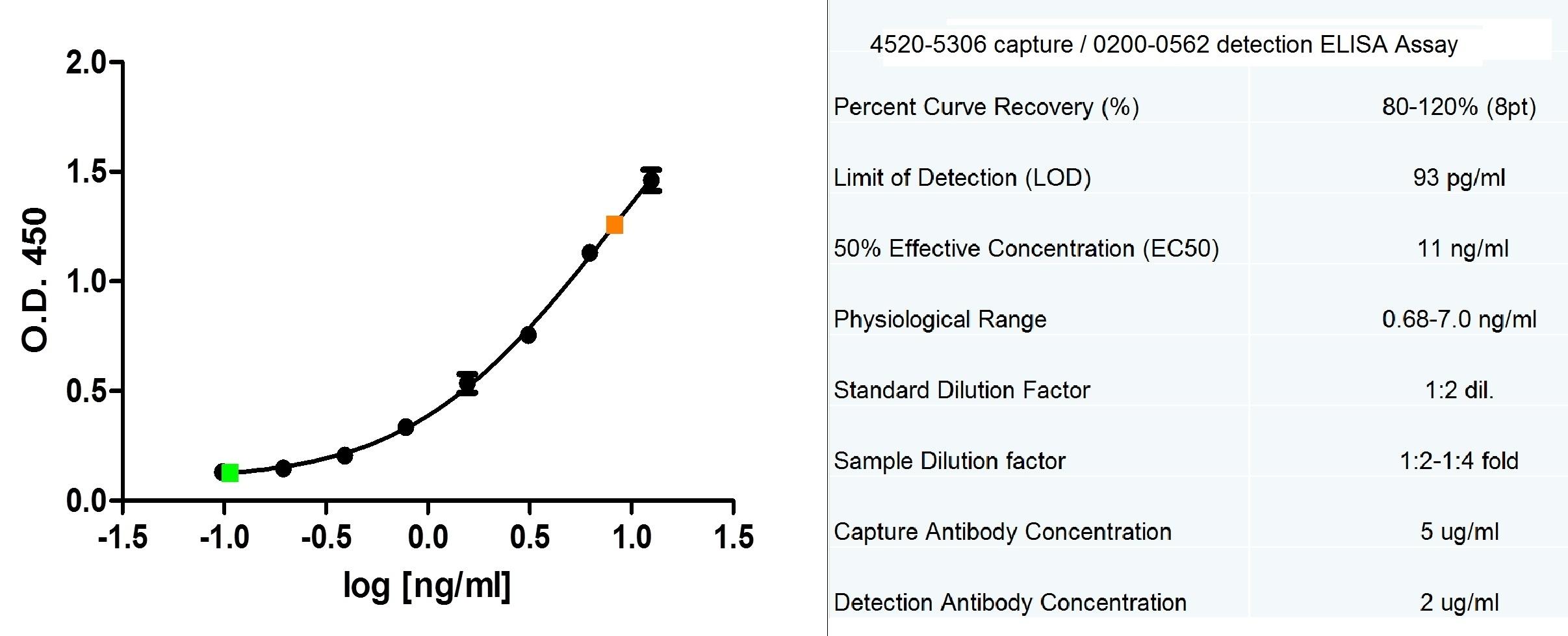 Anti Human Alpha Fetoprotein Antibody, clone 2I9/2 (166) thumbnail image 1