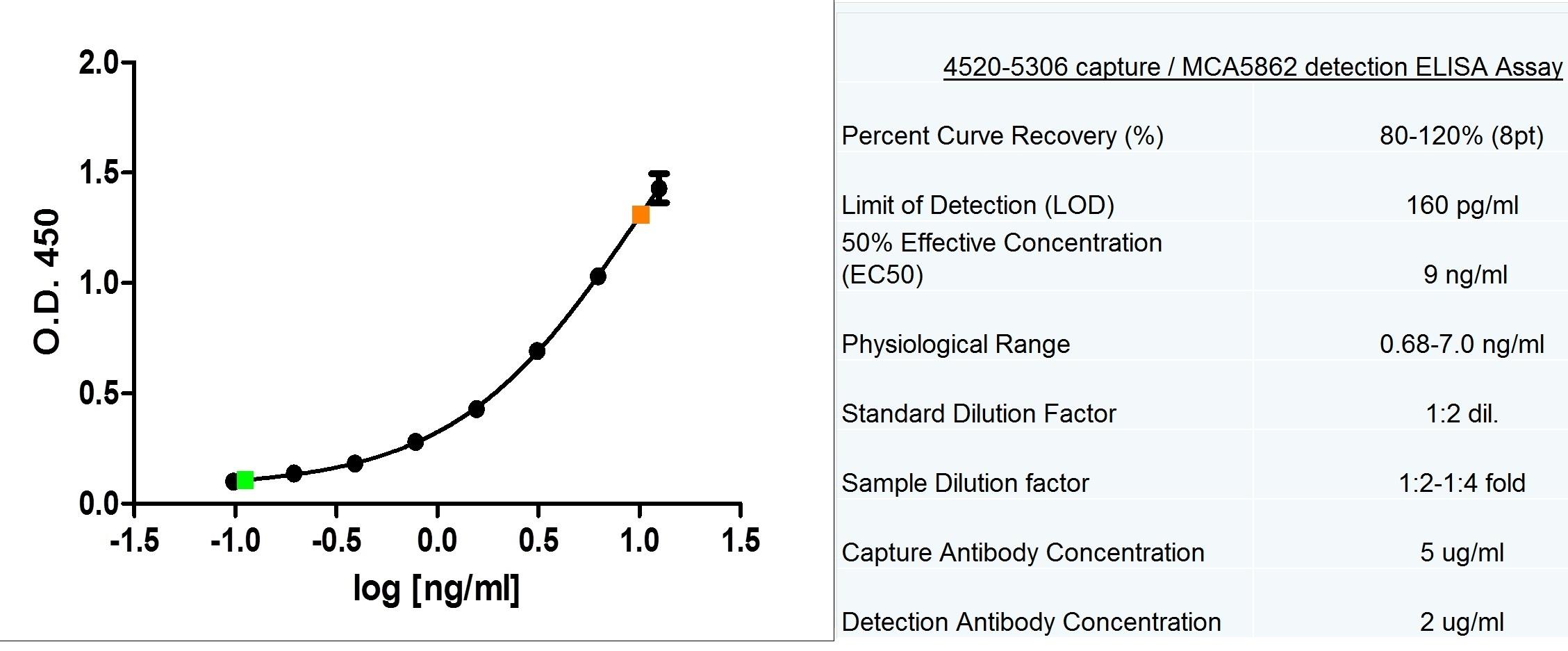 Anti Human Alpha Fetoprotein Antibody, clone 2I9/2 (166) thumbnail image 2