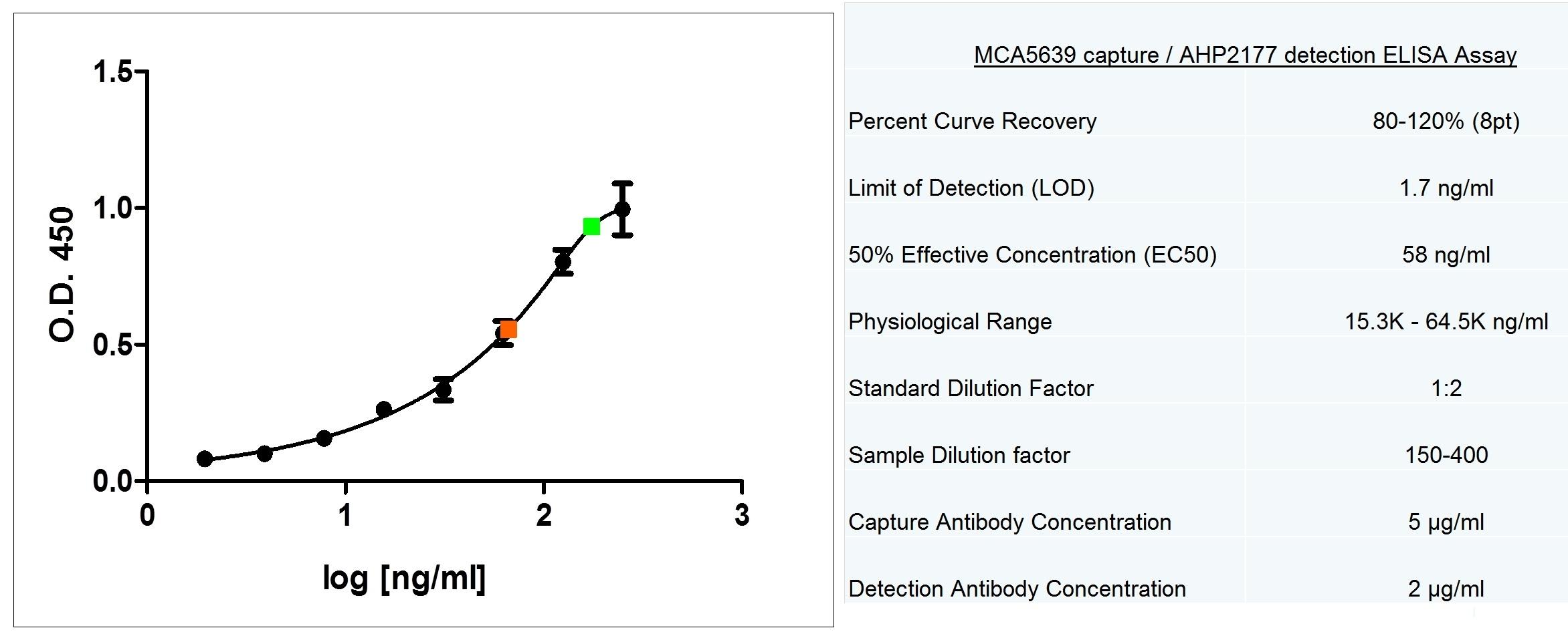 Anti Human Apolipoprotein E Antibody, clone WUE-4 thumbnail image 3