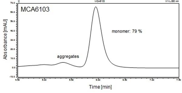 Anti C5 (Eculizumab Biosimilar) Antibody, clone Eculizumab thumbnail image 2