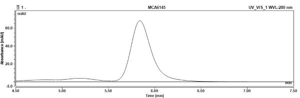 Anti C5 (Eculizumab Biosimilar) Antibody, clone h5G1.1 thumbnail image 2