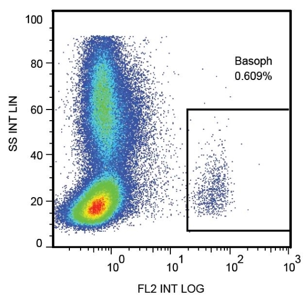 Anti Human CD107a Antibody, clone H4A3 thumbnail image 1