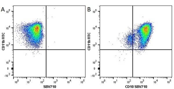 Anti Human CD11b Antibody, clone ICRF44 thumbnail image 17