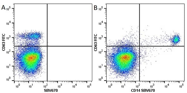 Anti Human CD14 Antibody, clone TÜK4 thumbnail image 24