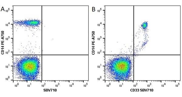 Anti Human CD14 Antibody, clone TÜK4 thumbnail image 28