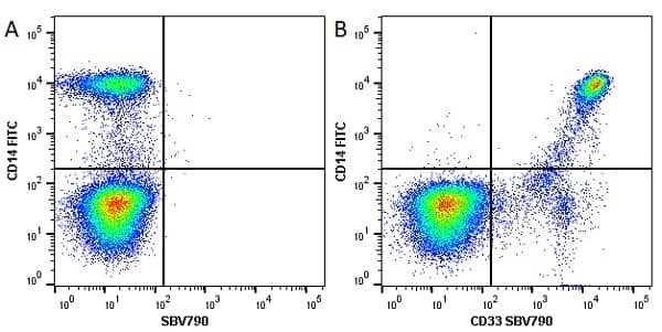 Anti Human CD14 Antibody, clone TÜK4 thumbnail image 30