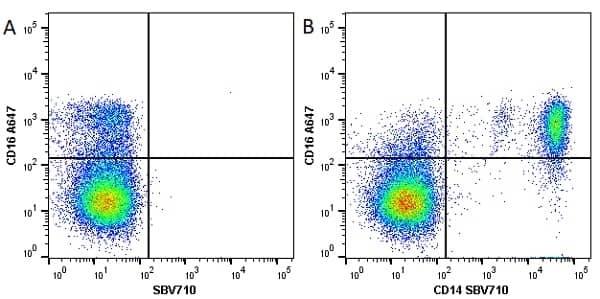 Anti Human CD16 Antibody, clone DJ130c thumbnail image 8