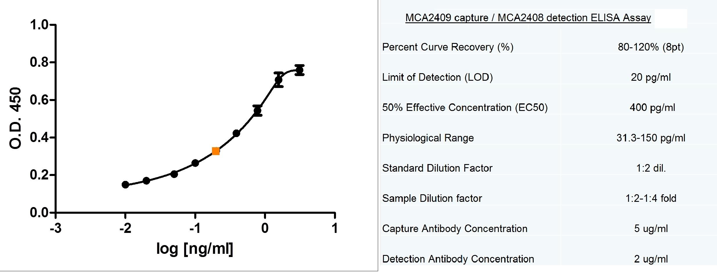 Anti Human CD178 Antibody, clone 10F2 thumbnail image 4