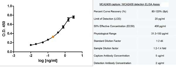 Anti Human CD178 Antibody, clone 14C2 thumbnail image 6