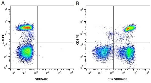 Anti Human CD2 Antibody, clone LT2 thumbnail image 13