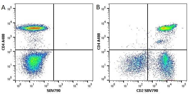 Anti Human CD2 Antibody, clone LT2 thumbnail image 16