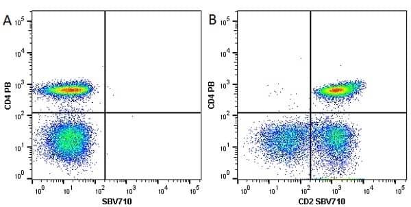 Anti Human CD2 Antibody, clone LT2 thumbnail image 8