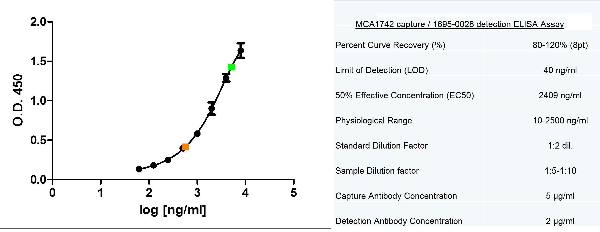Anti Human CD227 Antibody, clone C595 (NCRC48) thumbnail image 2