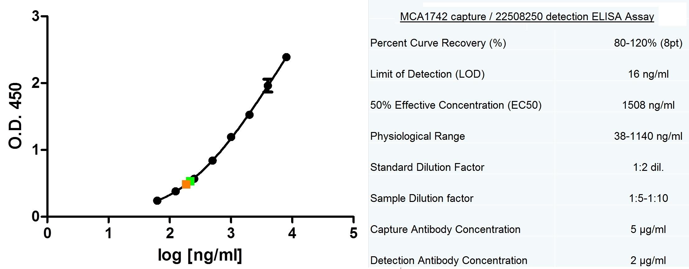 Anti Human CD227 Antibody, clone C595 (NCRC48) thumbnail image 3