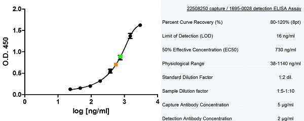 Anti Human CD227 Antibody, clone VU-4H5 thumbnail image 2