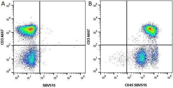Anti Human CD3 Antibody, clone UCHT1 thumbnail image 32