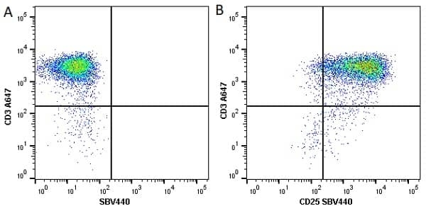 Anti Human CD3 Antibody, clone UCHT1 thumbnail image 46