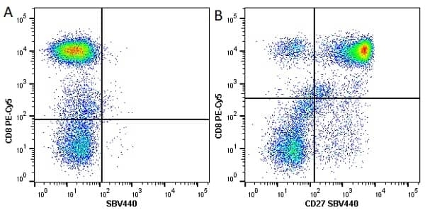 Anti Human CD3 Antibody, clone UCHT1 thumbnail image 50