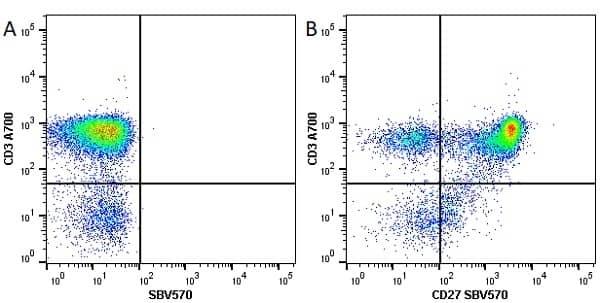 Anti Human CD3 Antibody, clone UCHT1 thumbnail image 71