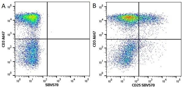 Anti Human CD3 Antibody, clone UCHT1 thumbnail image 75