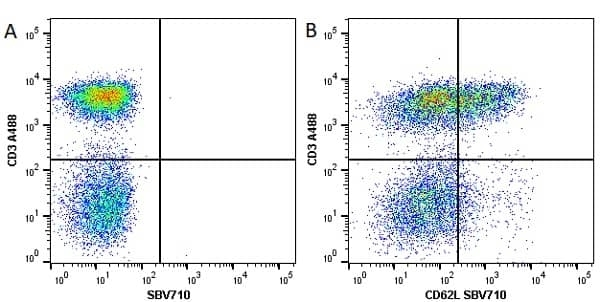 Anti Human CD3 Antibody, clone UCHT1 thumbnail image 88