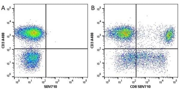 Anti Human CD3 Antibody, clone UCHT1 thumbnail image 89