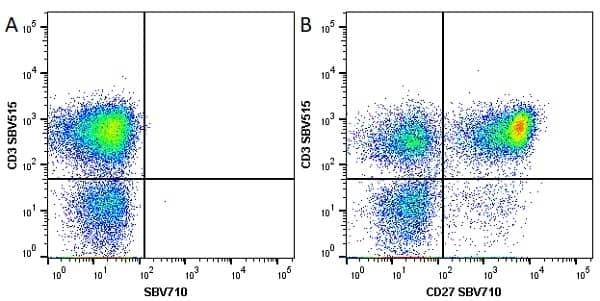 Anti Human CD3 Antibody, clone UCHT1 thumbnail image 90