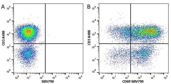 Anti Human CD3 Antibody, clone UCHT1 thumbnail image 98