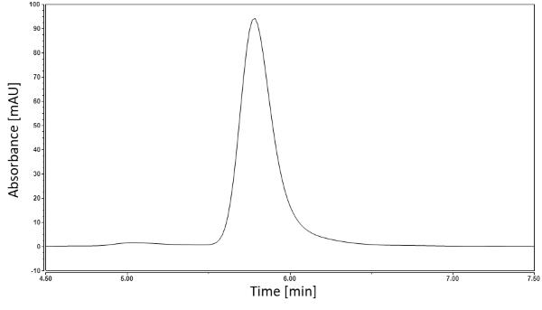 Anti CD30 (Brentuximab Biosimilar) Antibody, clone cAC10 thumbnail image 2