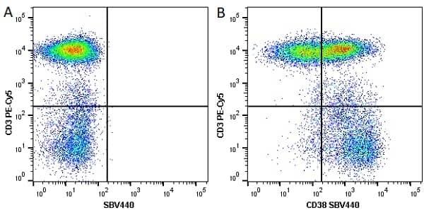Anti Human CD38 Antibody, clone AT13/5 thumbnail image 5
