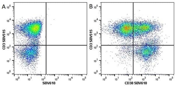 Anti Human CD38 Antibody, clone AT13/5 thumbnail image 6