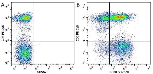 Anti Human CD38 Antibody, clone AT13/5 thumbnail image 7