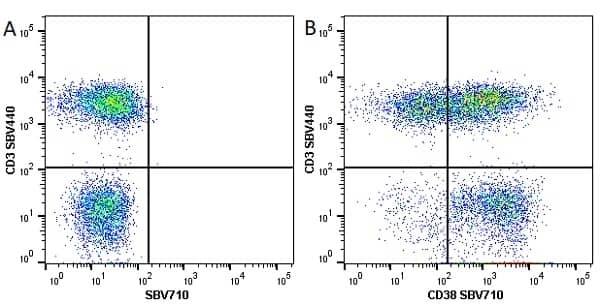 Anti Human CD38 Antibody, clone AT13/5 thumbnail image 8