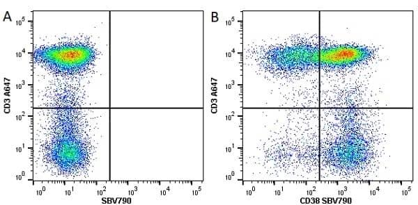 Anti Human CD38 Antibody, clone AT13/5 thumbnail image 9