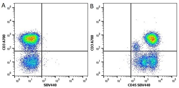 Anti Human CD45 Antibody, clone F10-89-4 thumbnail image 14