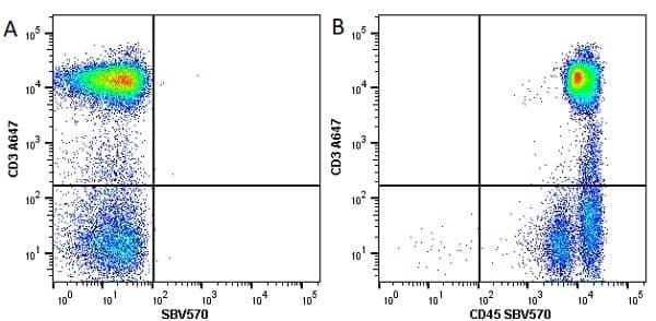 Anti Human CD45 Antibody, clone F10-89-4 thumbnail image 17