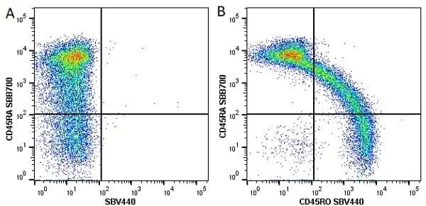 Anti Human CD45RA Antibody, clone F8-11-13 thumbnail image 12