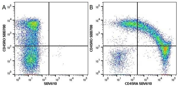Anti Human CD45RA Antibody, clone F8-11-13 thumbnail image 13