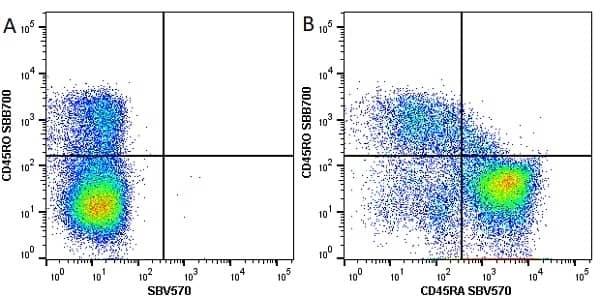 Anti Human CD45RA Antibody, clone F8-11-13 thumbnail image 15