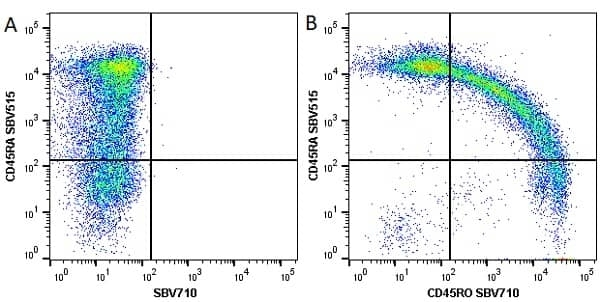 Anti Human CD45RA Antibody, clone F8-11-13 thumbnail image 18