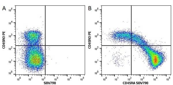 Anti Human CD45RA Antibody, clone F8-11-13 thumbnail image 20