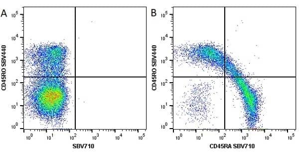 Anti Human CD45RO Antibody, clone UCHL1 thumbnail image 13