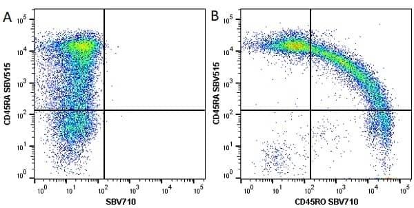 Anti Human CD45RO Antibody, clone UCHL1 thumbnail image 14