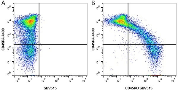 Anti Human CD45RO Antibody, clone UCHL1 thumbnail image 4